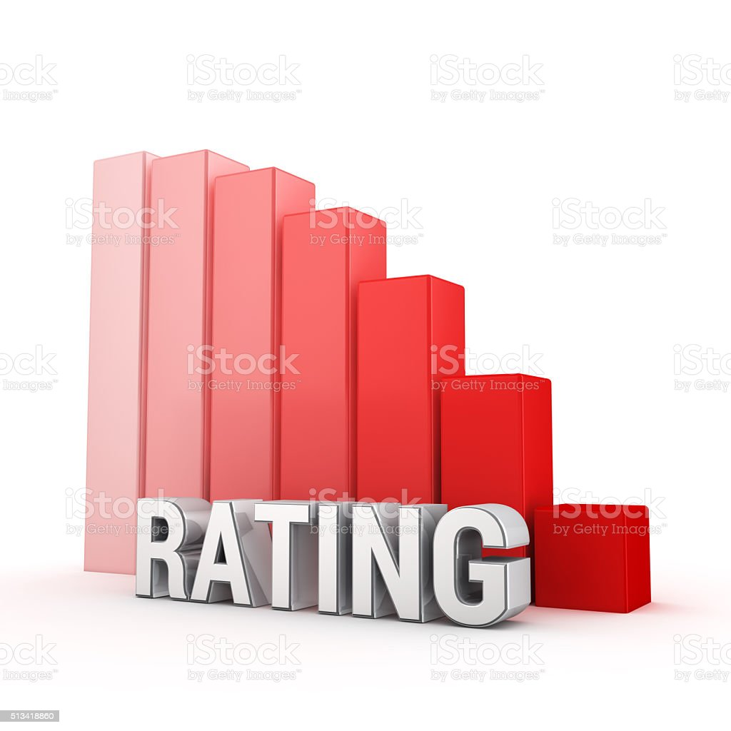 Rating drops dramatically stock photo