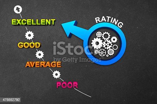 istock Rating Level 475552792