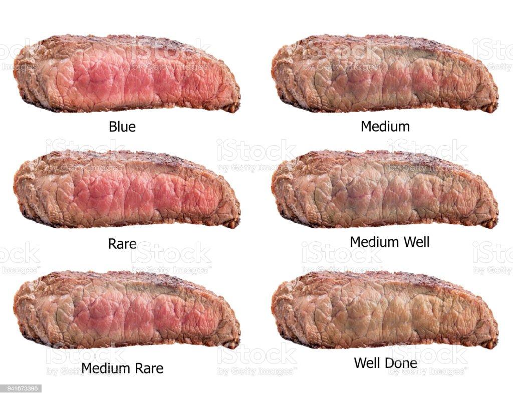 Raw steaks frying degrees: rare, blue, medium, medium rare, medium well, well done royalty-free stock photo