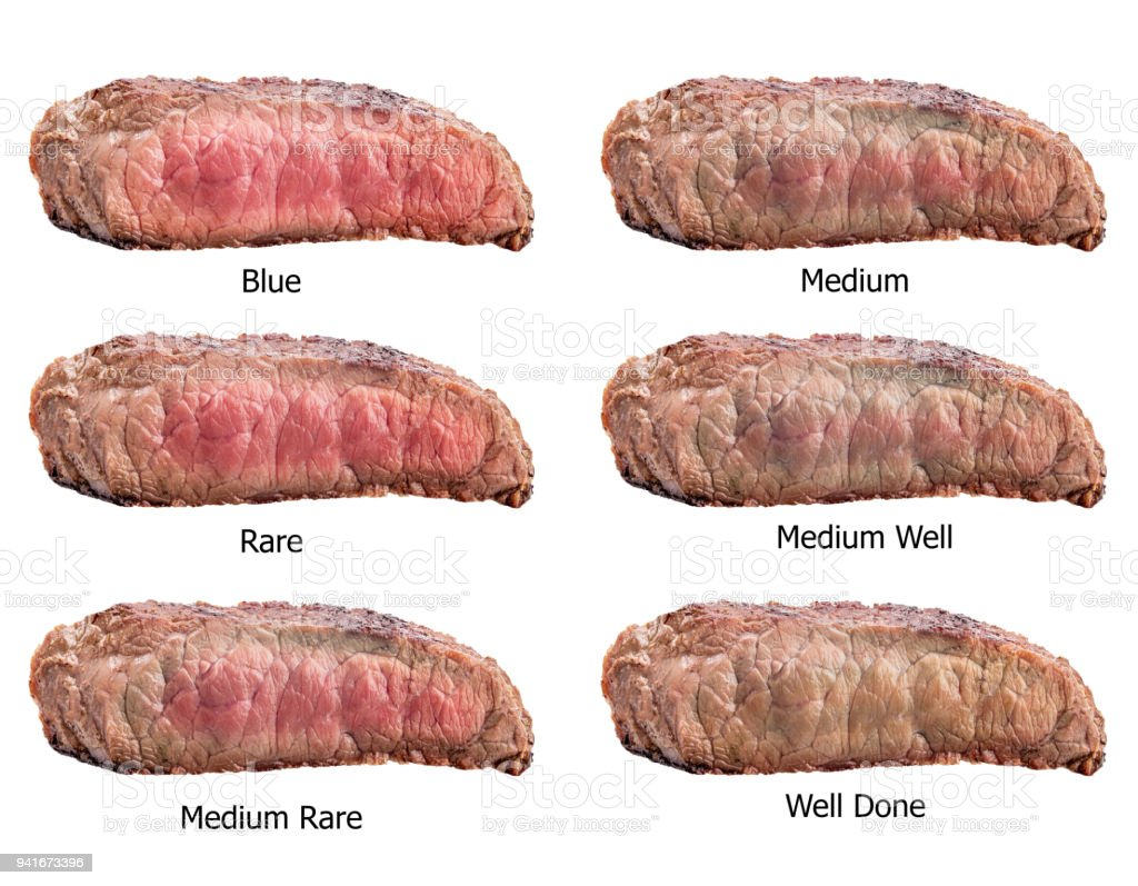 how to know when steak is done