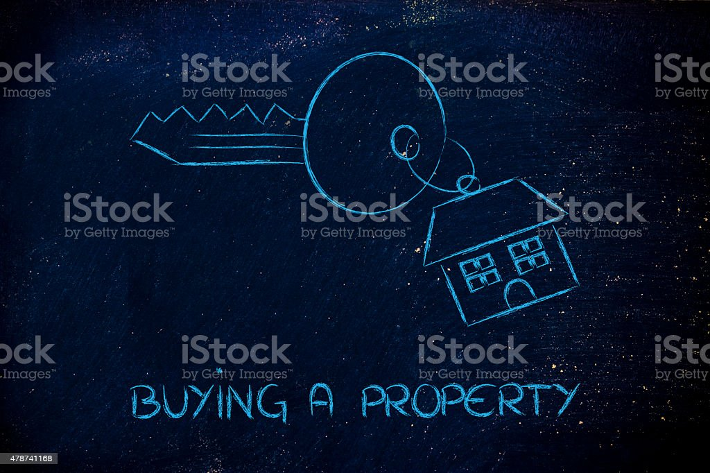 real estate market,  home buying and selling stock photo
