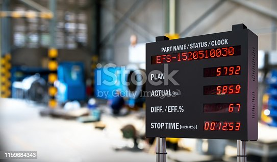 1091790362 istock photo Real time monitoring system industry display screen in automation robot arm machine smart factory industrial. Industry 4th iot concept , digital manufacturing operation.. 1159684343