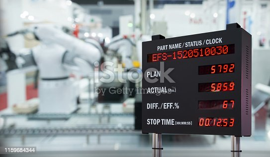 1091790362 istock photo Real time monitoring system industry display screen in automation robot arm machine smart factory industrial. Industry 4th iot concept , digital manufacturing operation.. 1159684344