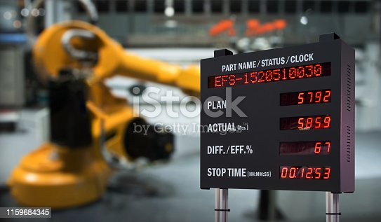 1091790362 istock photo Real time monitoring system industry display screen in automation robot arm machine smart factory industrial. Industry 4th iot concept , digital manufacturing operation.. 1159684345