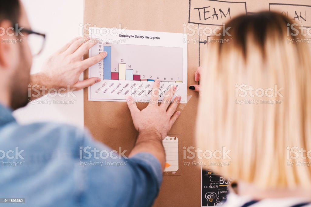 Rear view of couple coworkers stick to the panel wall employee salary histogram. Business accounting and business analysis report concept. stock photo