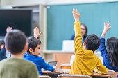 手を挙げながら学童群の背面図