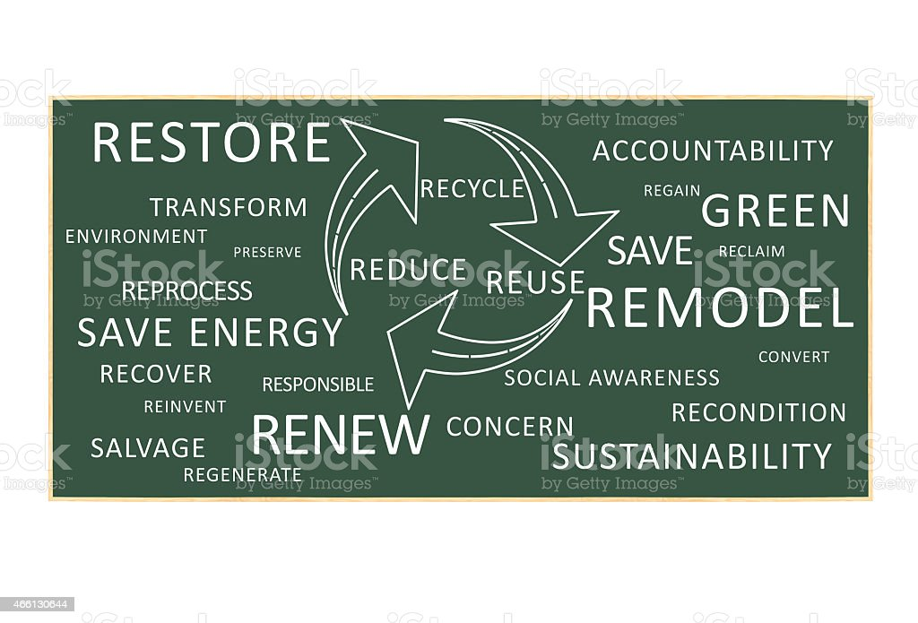 Recycle Reuse Reduce stock photo