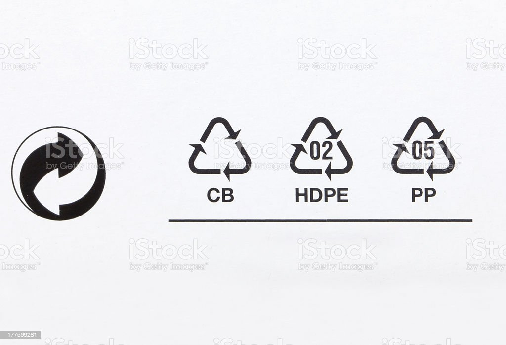 Recycling code on cardboard. royalty-free stock photo