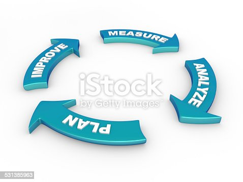 istock Recycling 531385963