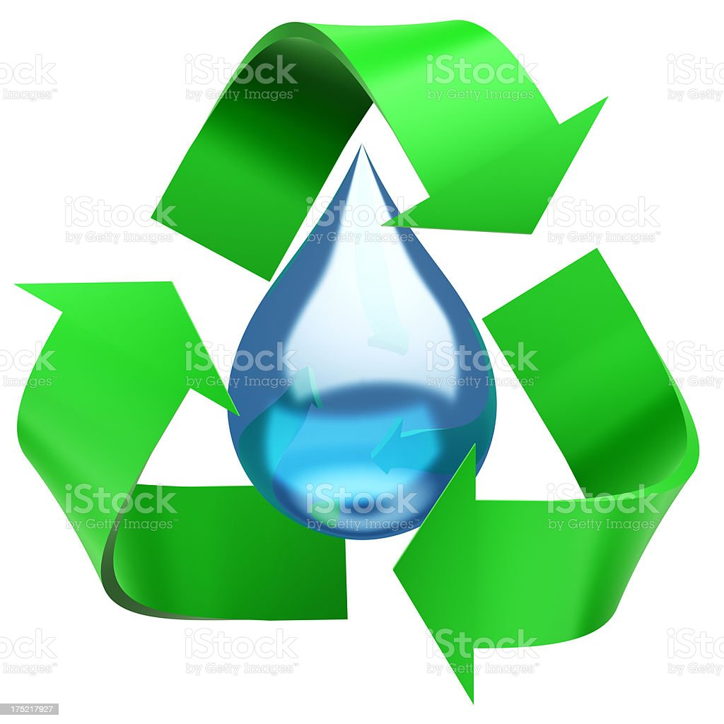 water recycle Water is a precious resource even when it seems there's plentiful water for all our needs, we cannot lose sight of the fact that water resources are either depleting or getting polluted recycling water helps not only to preserve water stores, but also helps save the environment.