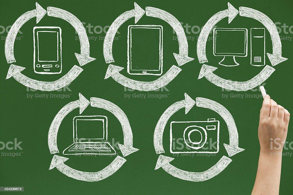 Recycling technology stock photo