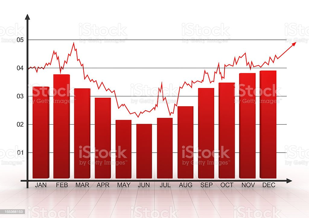 Red Bar Graph royalty-free stock photo