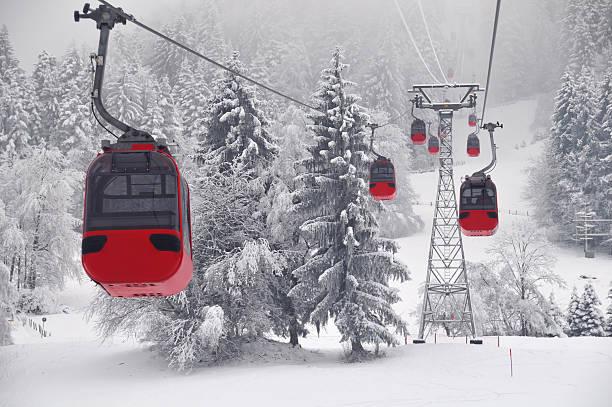 Red cable cars picture id109718947?b=1&k=6&m=109718947&s=612x612&w=0&h=m4apu ws4opye1uopxaquhuohigah35rrczwu7kmlmo=