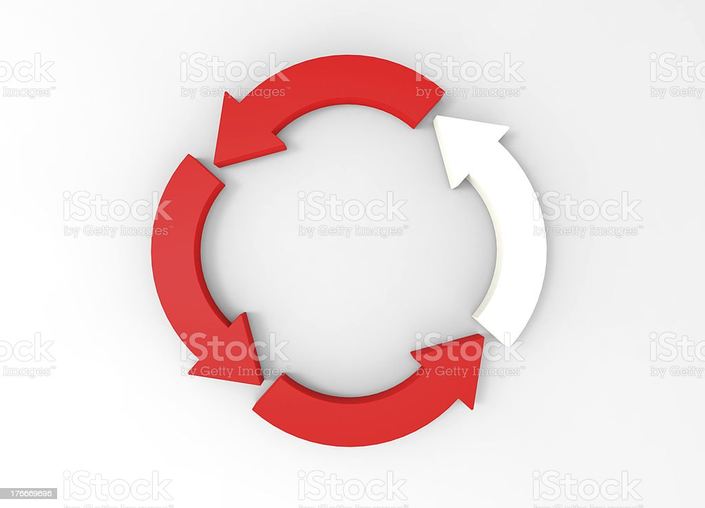 Red direction arrow on the white background royalty-free stock photo
