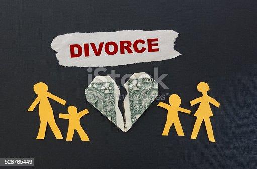 istock Red divorce text 528765449