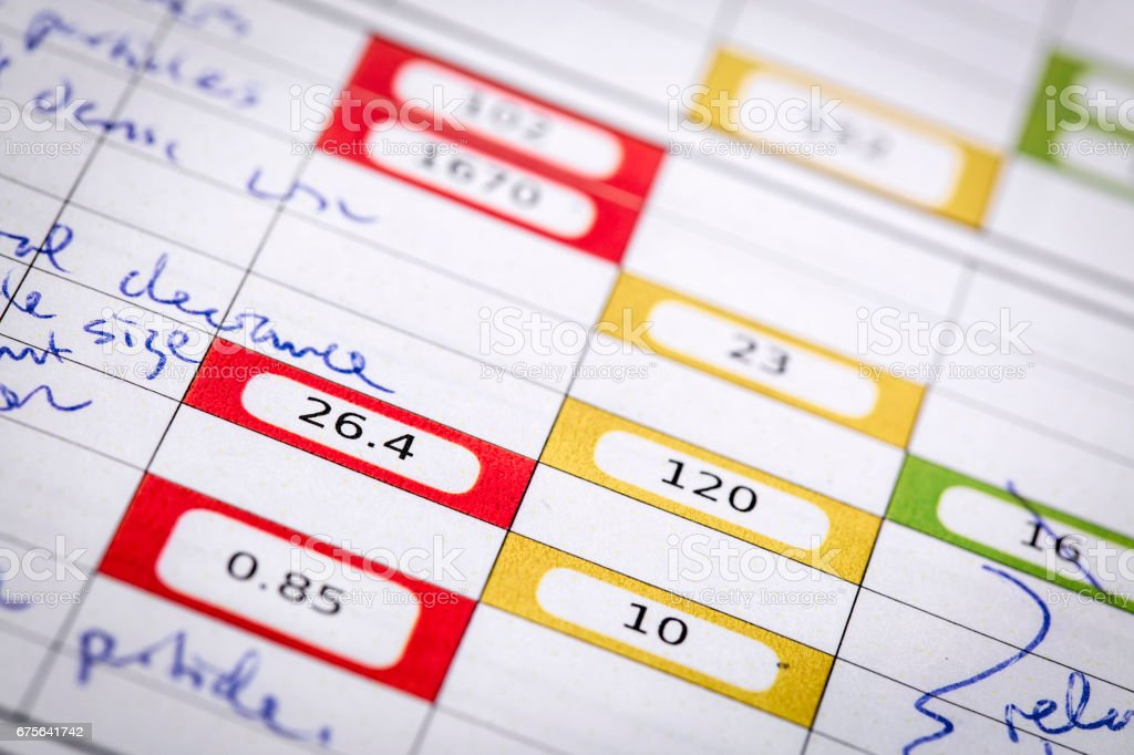 red flag cholesterol test results royalty-free stock photo