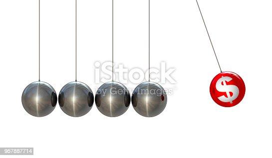 Red Pendulum Dollar Sign
