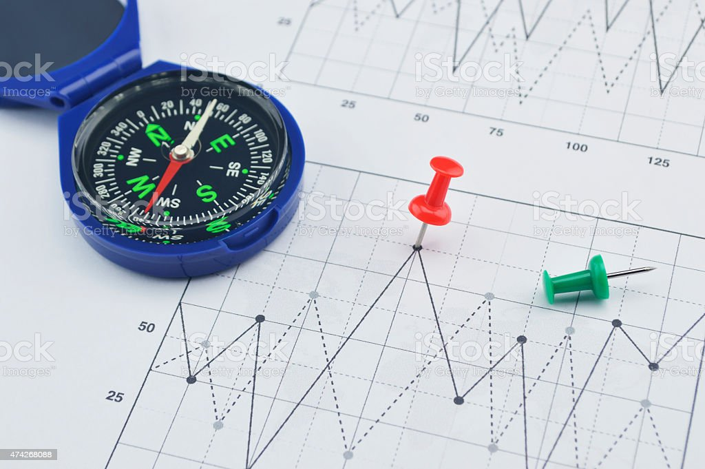 Red pin and compass on graph paper, success concept Red pin and blue compass on graph paper, success concept 2015 Stock Photo