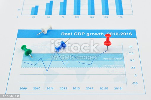 istock red pin on financial graph, Business concept, target and win 477707228