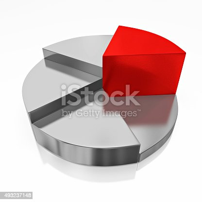 172875849 istock photo Red Silver Business Growth Pie Chart 493237148