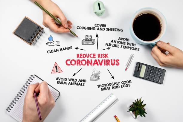 Reduzieren Sie das Risiko Coronavirus. Symptome, Hygiene, Kochen, Wildtiere und Nutztiere – Foto