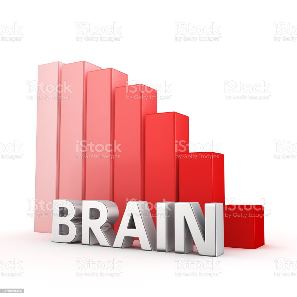 Reduction of Brain stock photo