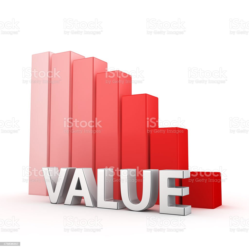 Reduction of Value stock photo