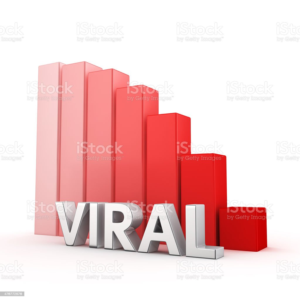 Reduction of Viral stock photo