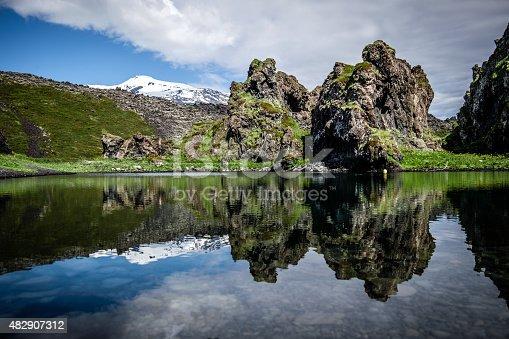 istock Reflection of Snaefellsjökull Glacier in Pond, Djupalonssandur Beach, Snaefellsnes, Iceland 482907312