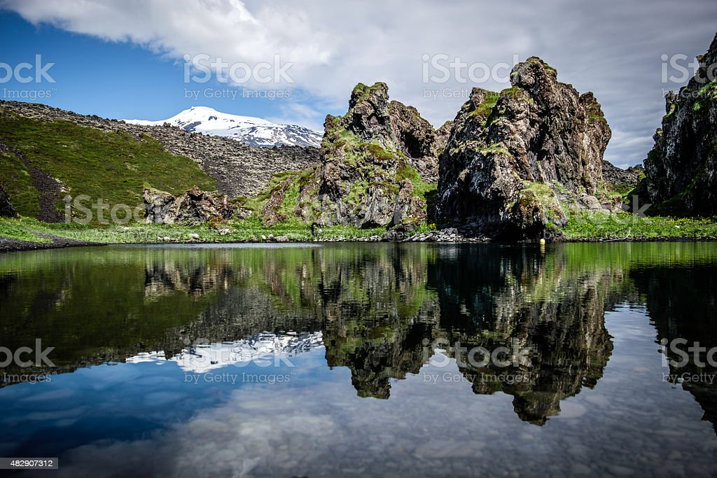 Reflection of Snaefellsjökull Glacier in Pond, Djupalonssandur Beach, Snaefellsnes, Iceland stock photo