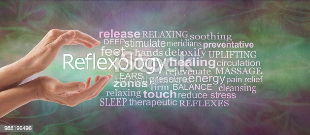 istock Reflexology Descriptive Word Tag Cloud Banner 988196496