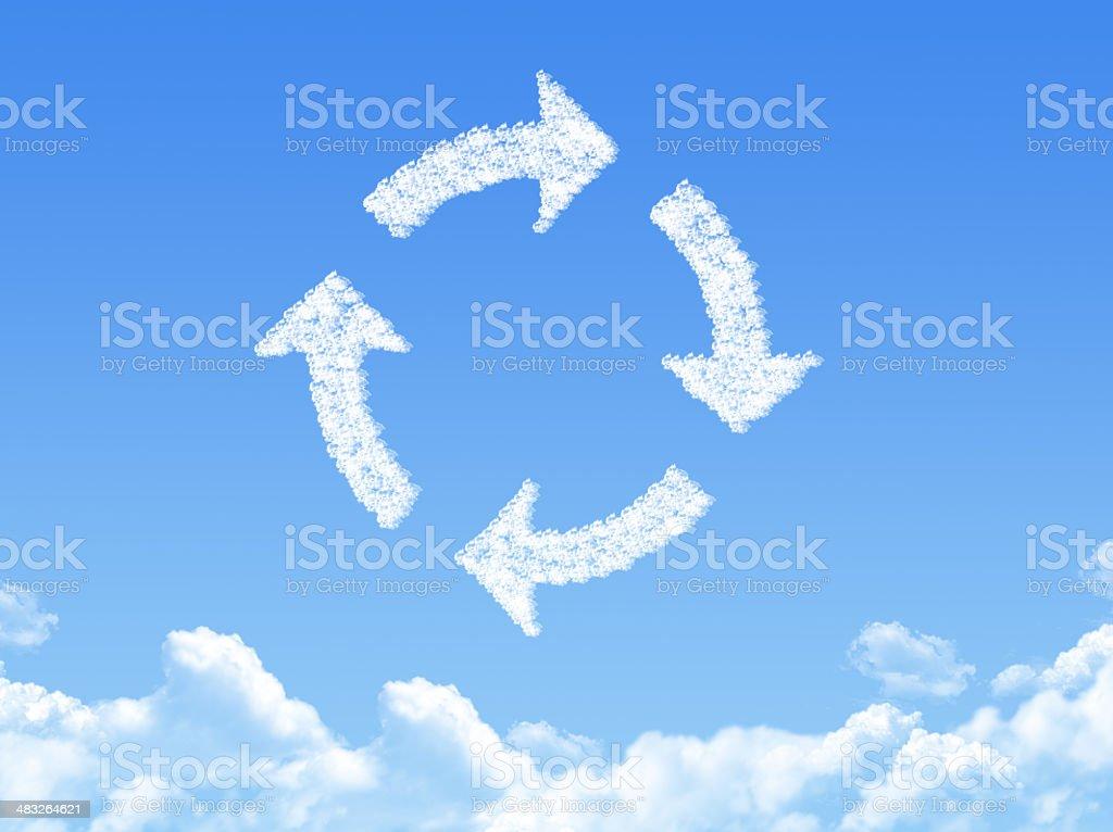 Odśwież się w kształcie chmury na niebie - Zbiór zdjęć royalty-free (Biały)