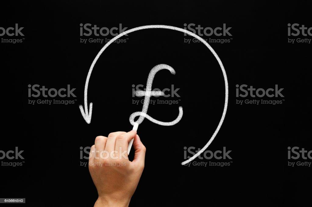 Refund British Pound Arrow Concept stock photo