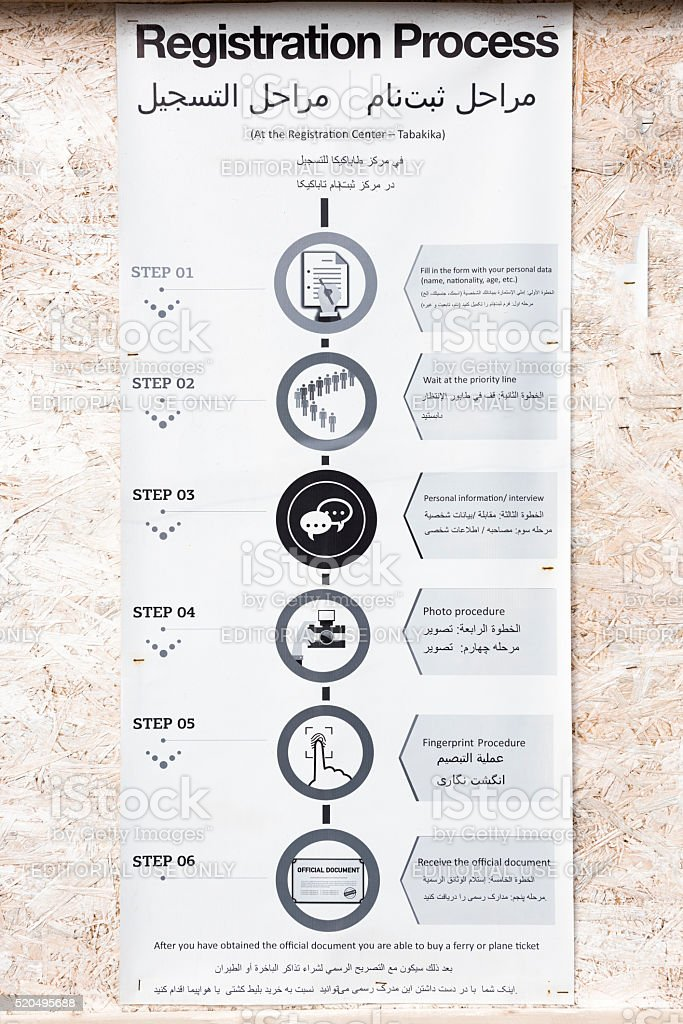 Registration process for refugees stock photo