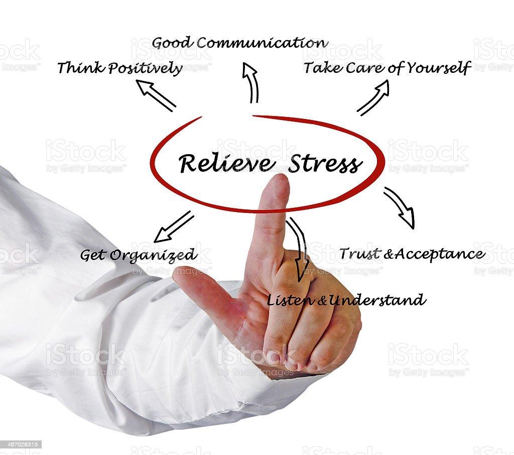 relieve stress stock photo