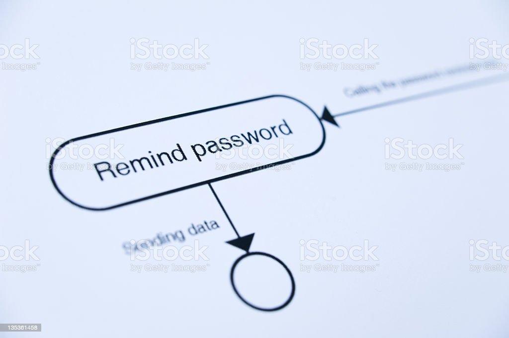 Remind Password Graph stock photo