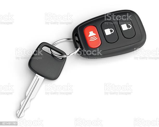 Remote control car key picture id521491760?b=1&k=6&m=521491760&s=612x612&h=tmecvkzzwbclaiotugmk efp2bzrqnql epdjisytow=