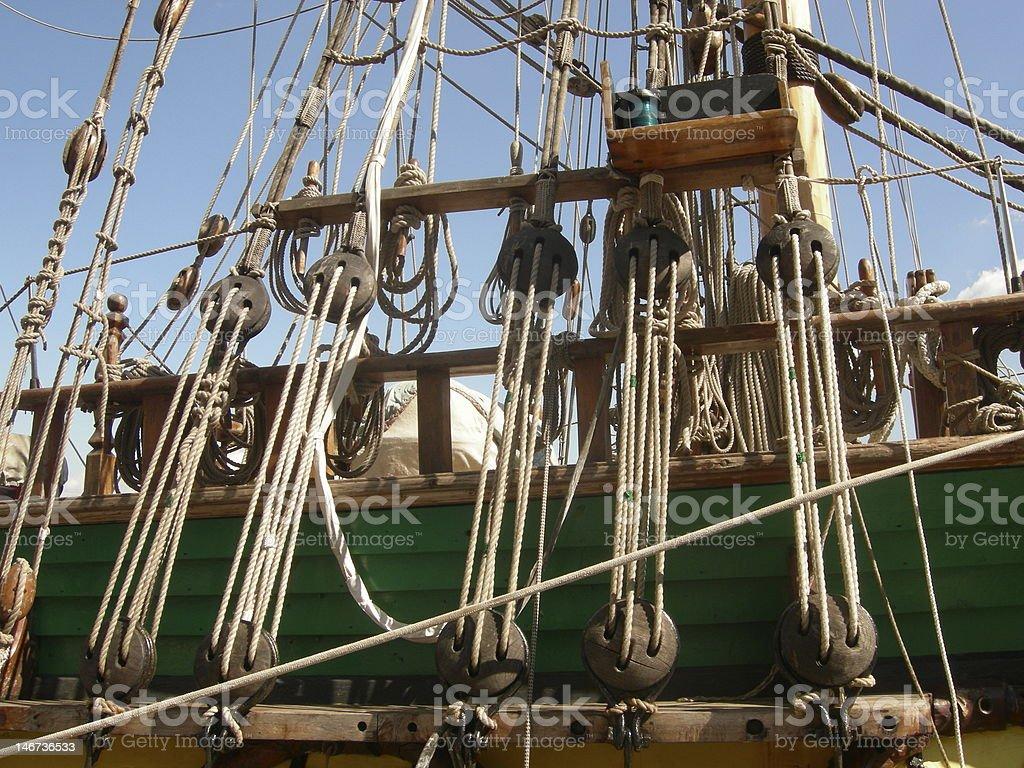 Replica of old ship.