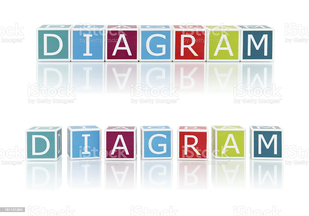 Report Topics With Color Blocks. Diagram. royalty-free stock photo