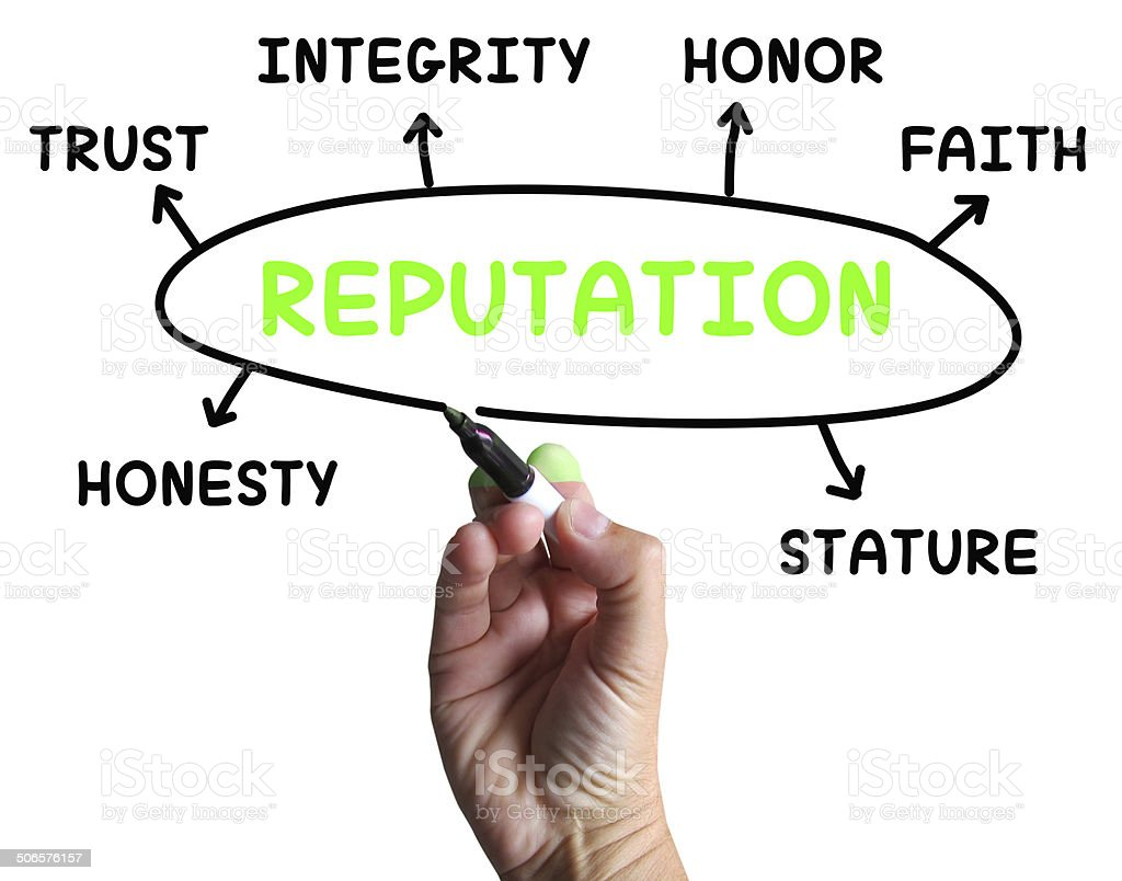 Reputation Diagram Means Credibility Honor And Integrity stock photo