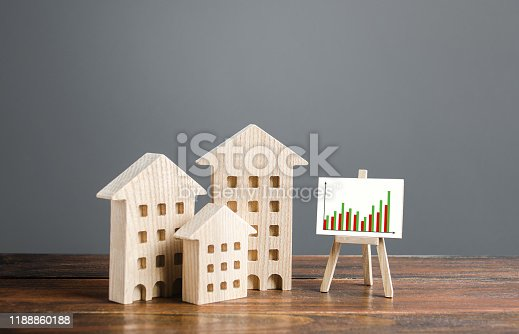 istock Residential buildings and easel with a positive growth trend chart. Market growth, attracting investment. Raising taxes and house maintenance. Real estate price increases. High demand and value 1188860188