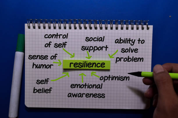 Resilience on sticky note with keywords isolated on office desk. Chart or mechanism concept. stock photo