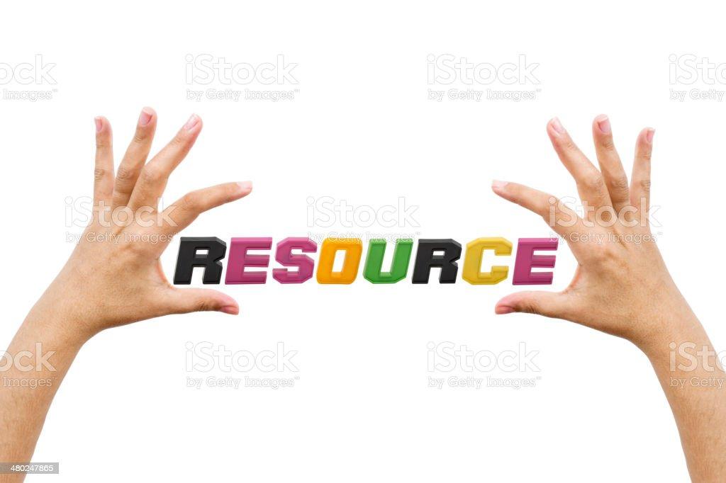 Resource, word stock photo