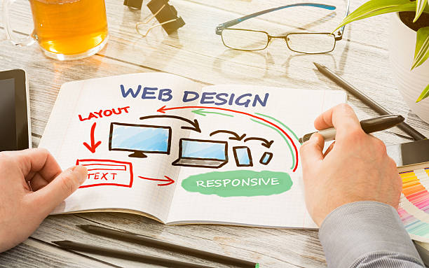 responsive web design - web page stock photos and pictures