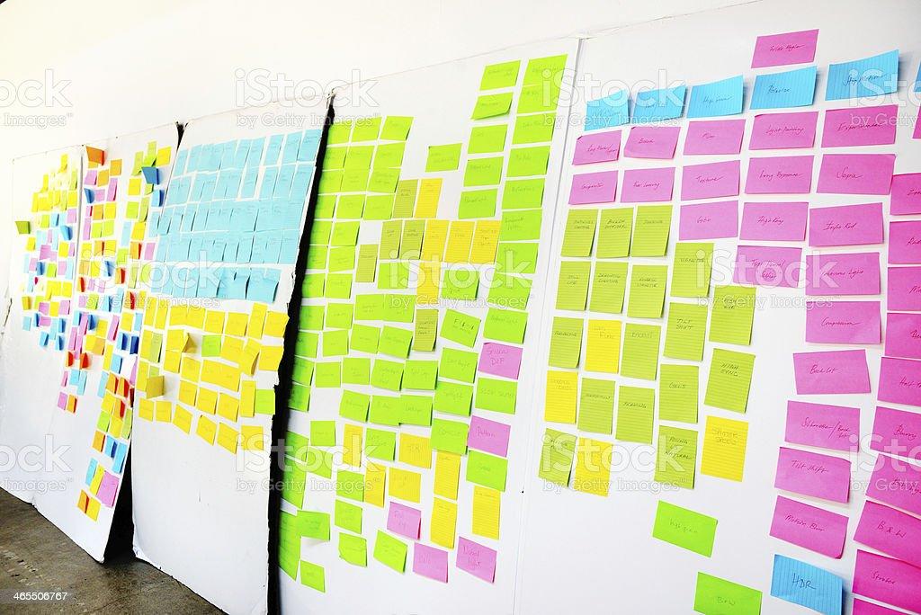 Result of workshop, positive keywords stock photo