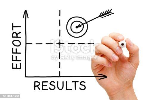 istock Results Effort Graph 481890683