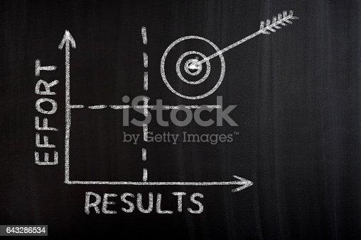 istock Results Effort Graph 643286534