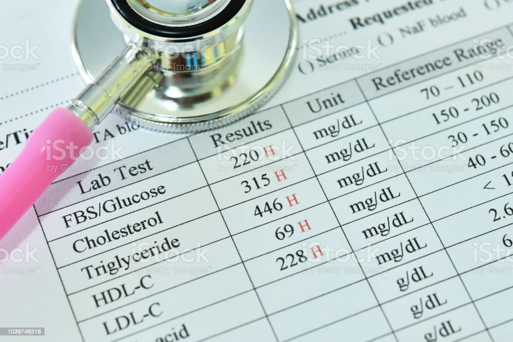 Results of lipid profile and blood sugar test stock photo