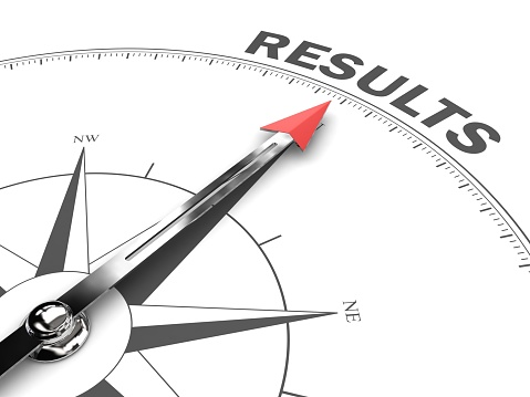Results solution compass business strategy decision