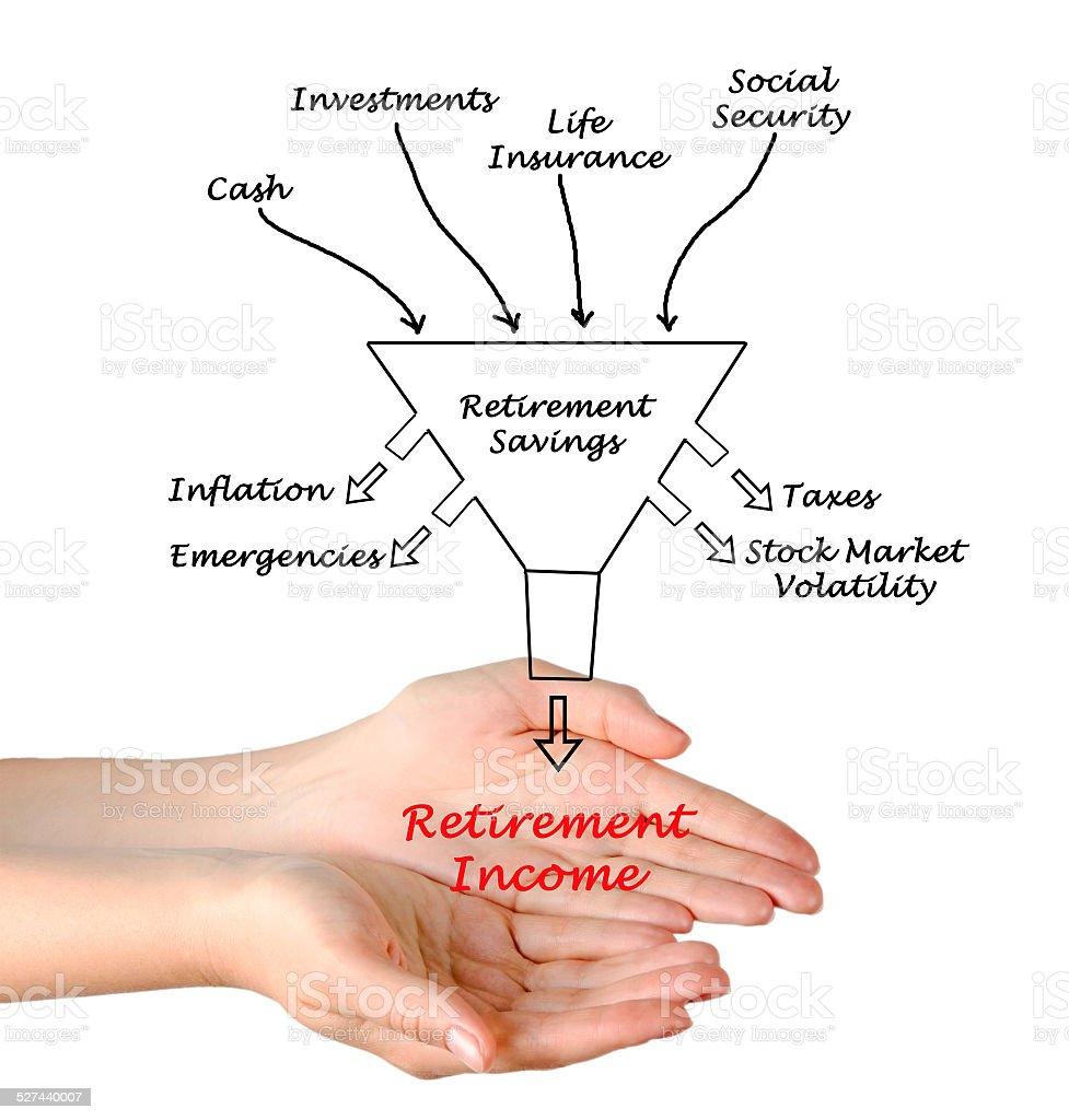 Retirement income stock photo